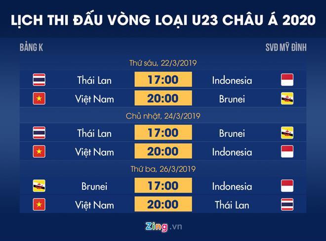 HLV Park Hang Seo: U23 Việt Nam hiện nay không bằng lứa Thường Châu-2