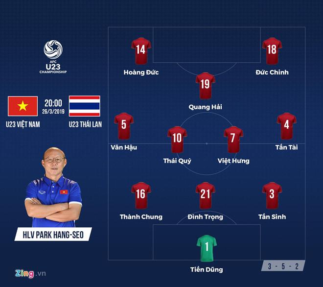 HLV Phan Thanh Hùng: U23 Việt Nam đá đúng tinh thần thầy Park-3
