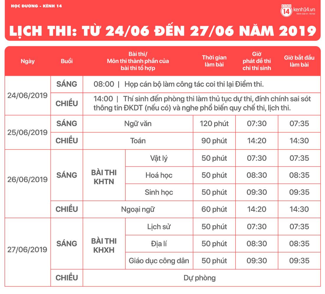 Chính thức chốt lịch thi THPT Quốc gia 2019!-1