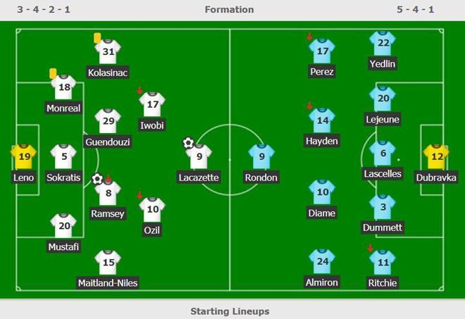 Arsenal vượt Tottenham sau trận thắng thứ 10 liên tiếp trên sân nhà-3
