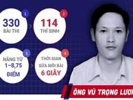 Tiết lộ thân thế của các thí sinh được nâng điểm tại Hà Giang