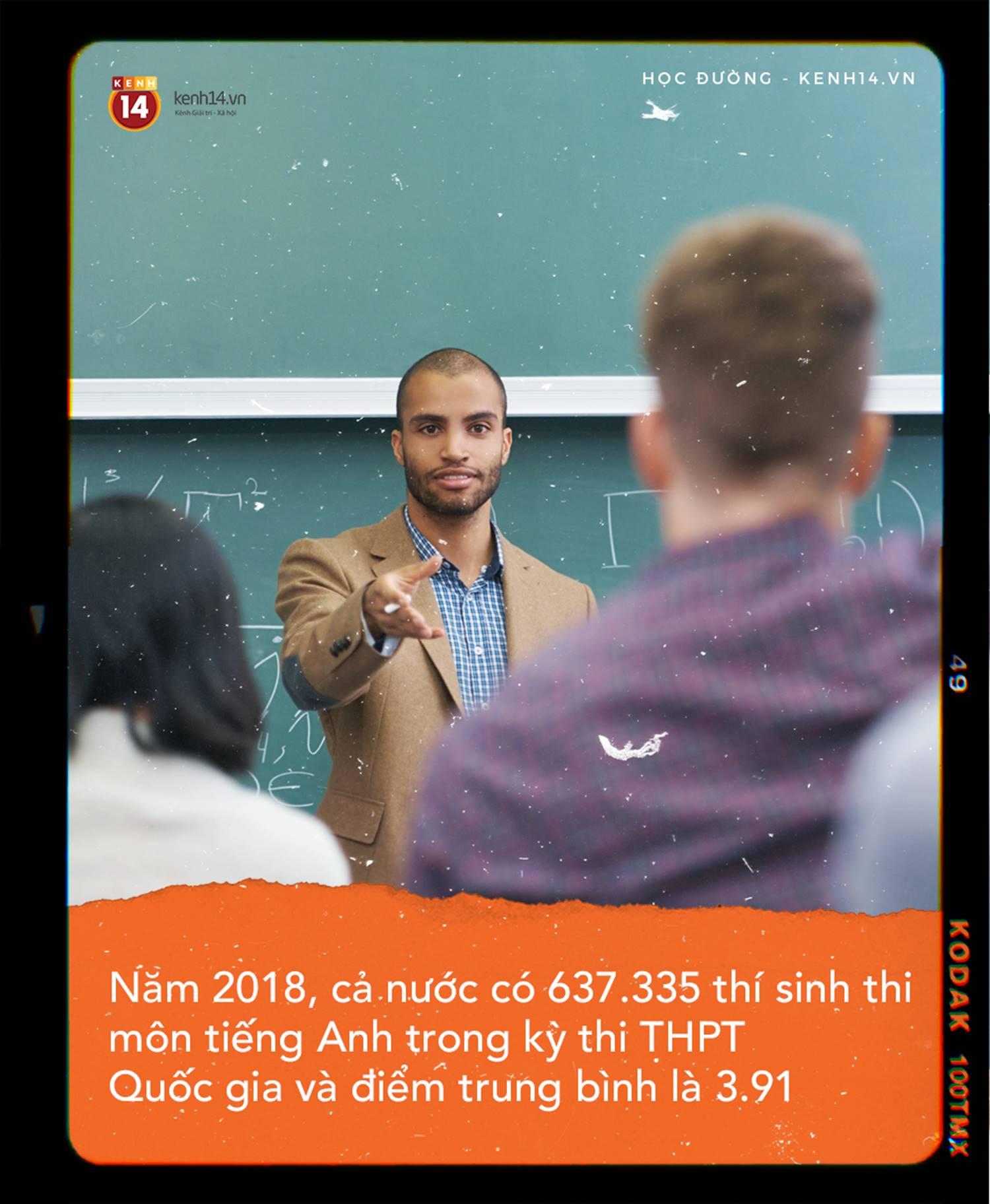 Chuyện học dốt Tiếng Anh đáng buồn của nhiều người trẻ: Hỏi How are you? là tự động tuôn ra: Im fine. Thank you. And you?-3