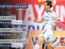 Thống kê bất ngờ, Văn Toàn trở thành cầu thủ có tầm ảnh hưởng nhất ở V.League hiện tại