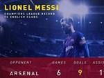 Xác định hai cặp đấu bán kết Champions League-3