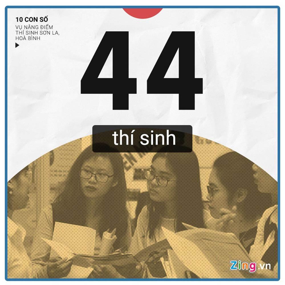 10 con số chú ý vụ 108 thí sinh Hòa Bình, Sơn La được nâng điểm thi-3