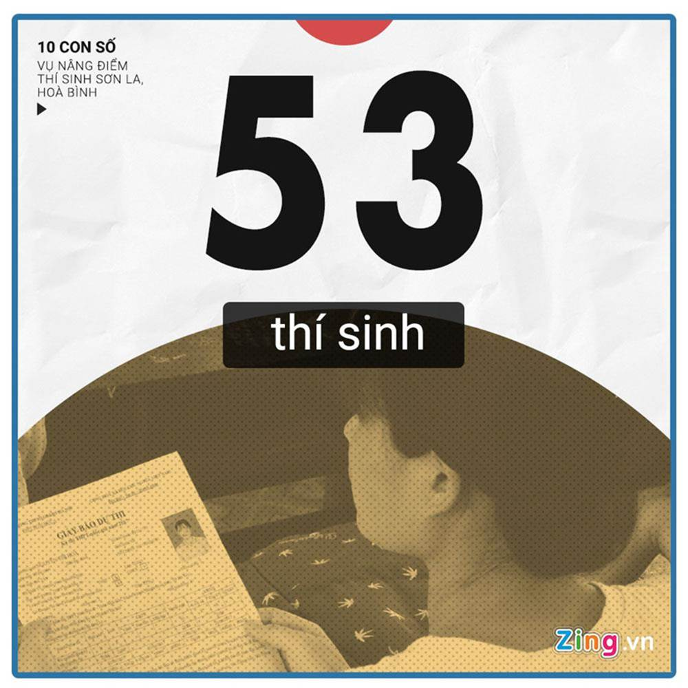 10 con số chú ý vụ 108 thí sinh Hòa Bình, Sơn La được nâng điểm thi-5
