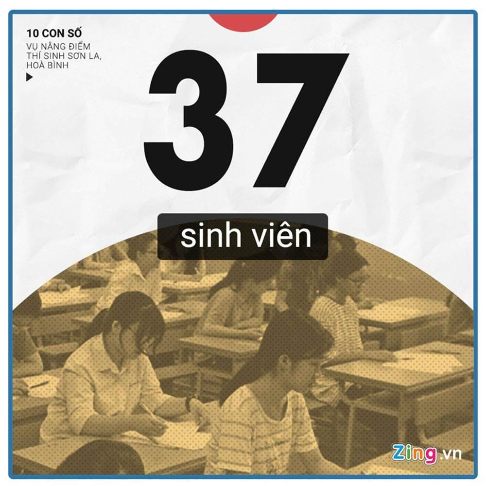 10 con số chú ý vụ 108 thí sinh Hòa Bình, Sơn La được nâng điểm thi-6