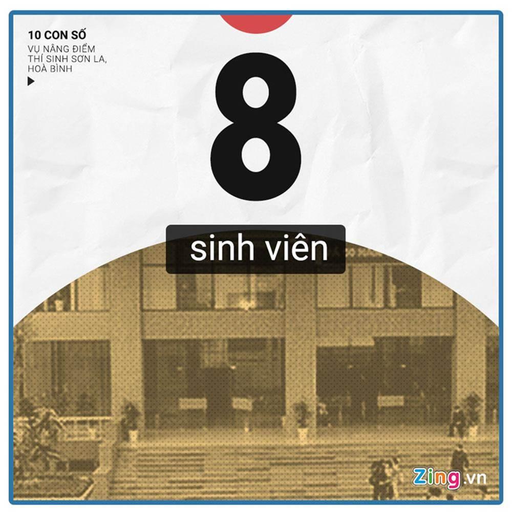10 con số chú ý vụ 108 thí sinh Hòa Bình, Sơn La được nâng điểm thi-8