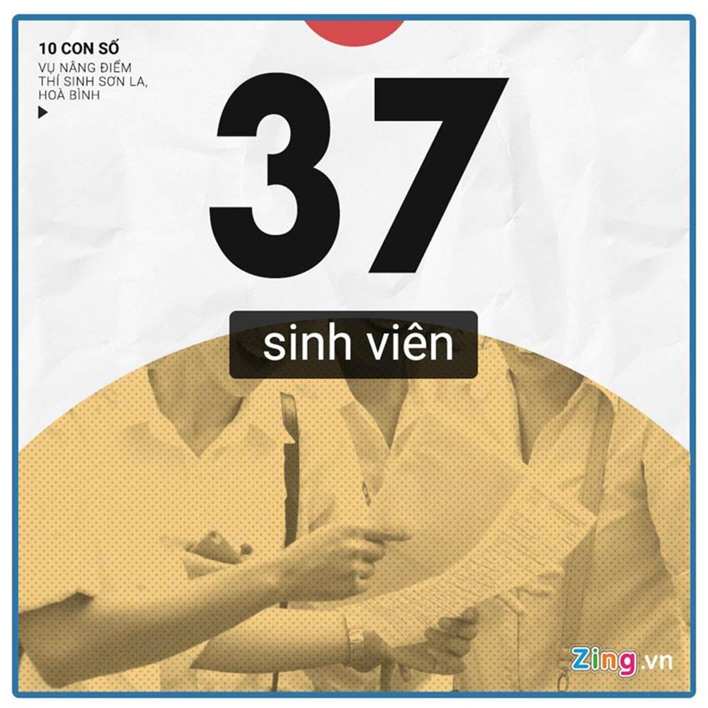10 con số chú ý vụ 108 thí sinh Hòa Bình, Sơn La được nâng điểm thi-9