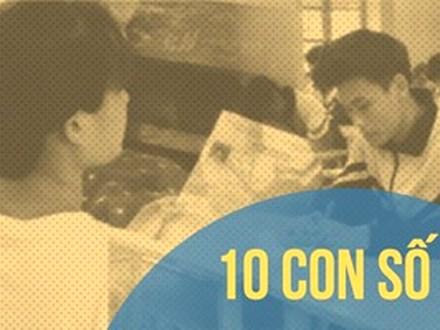 10 con số chú ý vụ 108 thí sinh Hòa Bình, Sơn La được nâng điểm thi