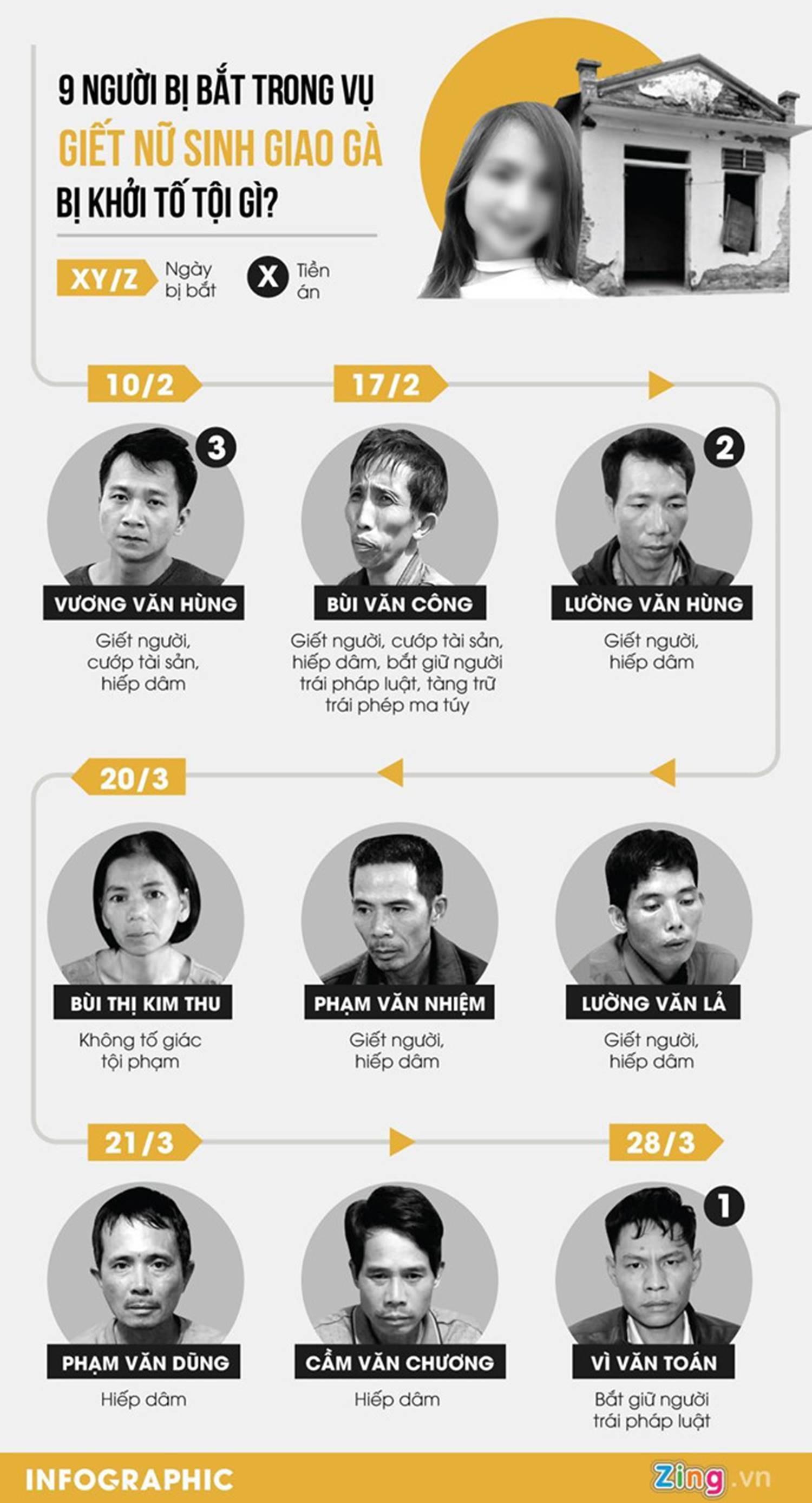 Bộ Công an giải trình vụ nữ sinh giao gà ở Điện Biên bị sát hại-3