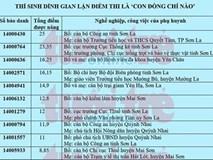 Gian lận điểm thi ở Sơn La: Vì sao danh sách nâng điểm đóng dấu mật?