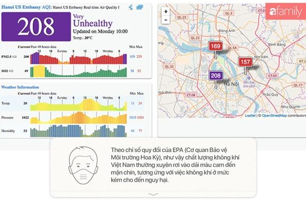 Chất lượng không khí Việt Nam ô nhiễm báo động: Đeo khẩu trang không mấy tác dụng-3