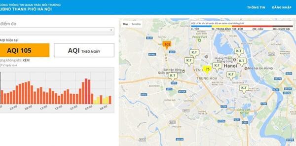 Chất lượng không khí Việt Nam ô nhiễm báo động: Đeo khẩu trang không mấy tác dụng-5