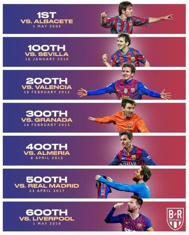 Messi nói gì sau khi chạm mốc 600 bàn thắng cho Barcelona?-2