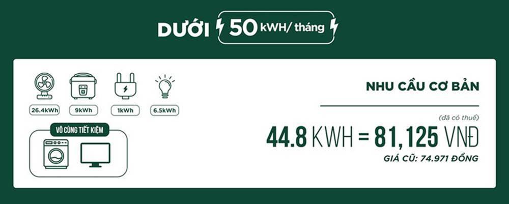 Muốn đóng ít tiền điện phải sử dụng tiết kiệm thế nào?-2