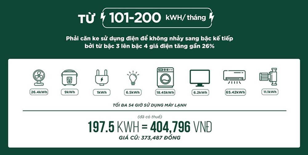Muốn đóng ít tiền điện phải sử dụng tiết kiệm thế nào?-4