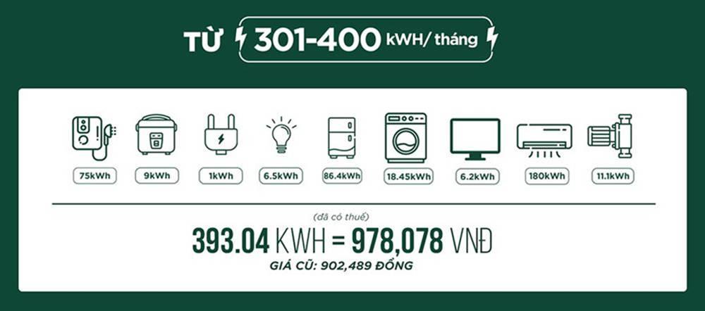 Muốn đóng ít tiền điện phải sử dụng tiết kiệm thế nào?-6