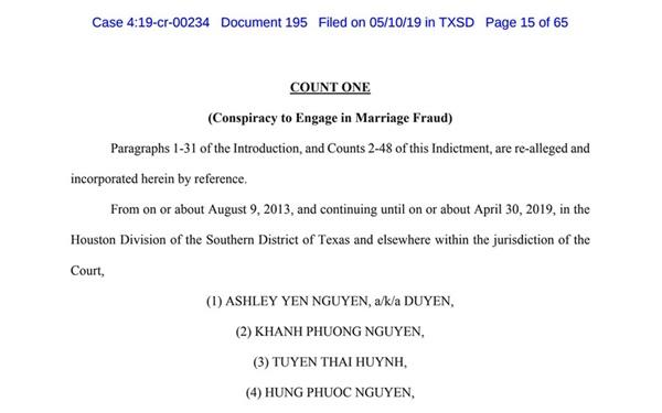 Dịch vụ 70.000 USD của đường dây môi giới hôn nhân giả khủng ở Texas-1