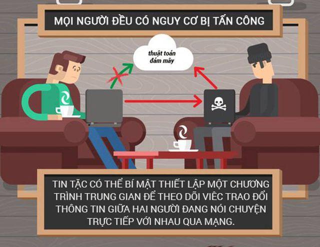 Những nguy hiểm khi sử dụng WiFi công cộng bạn nên biết-2