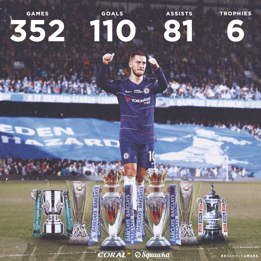 Chelsea vô địch và lời chia tay trọn vẹn của Eden Hazard-6
