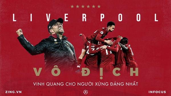 Liverpool vô địch và vinh quang cho người xứng đáng nhất-1