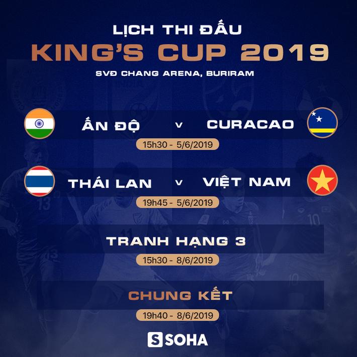 """Báo Thái Lan nói về kịch bản đáng sợ"""" cho Việt Nam trước trận chung kết King's Cup-4"""