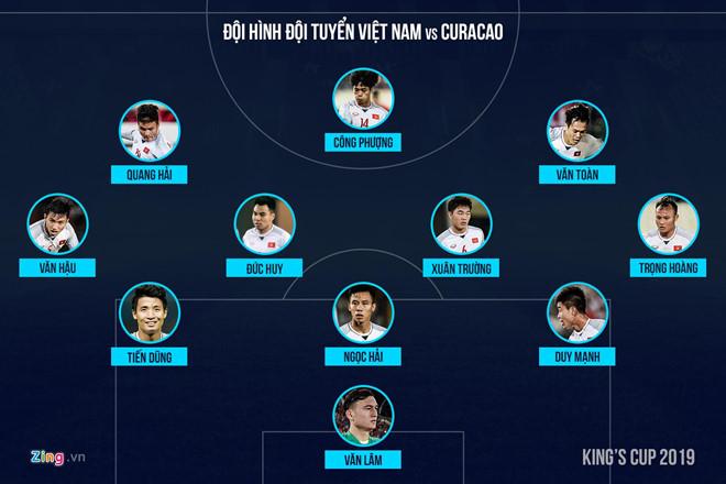 ĐT Việt Nam - ĐT Curacao: Công Phượng đá hỏng luân lưu, tuyển Việt Nam về nhì tại Kings Cup-1