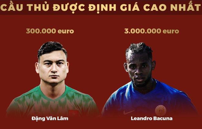 ĐT Việt Nam - ĐT Curacao: Công Phượng đá hỏng luân lưu, tuyển Việt Nam về nhì tại Kings Cup-27
