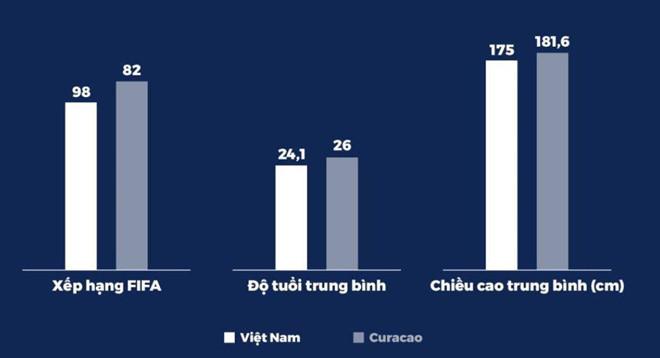 ĐT Việt Nam - ĐT Curacao: Công Phượng đá hỏng luân lưu, tuyển Việt Nam về nhì tại Kings Cup-28