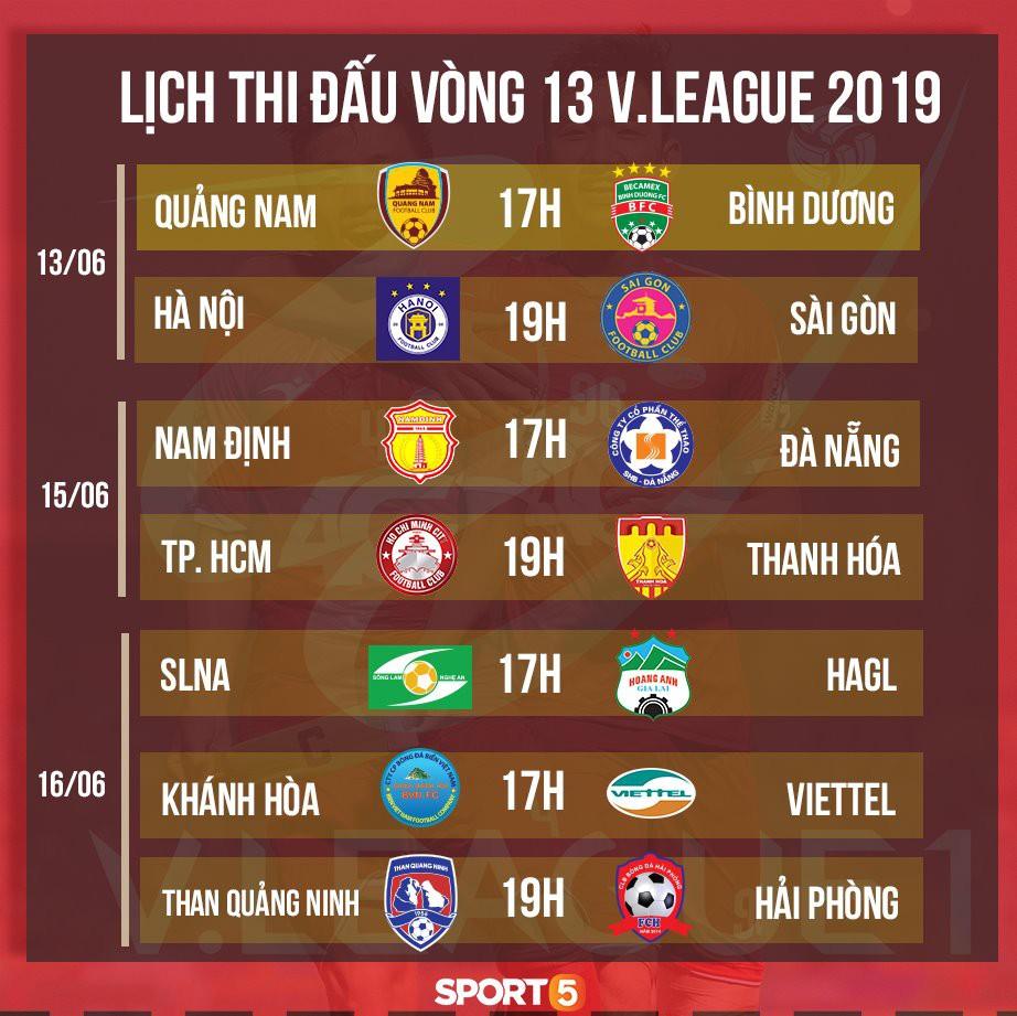 Vừa về Việt Nam, Quế Ngọc Hải, Tiến Dũng nhận tin không vui trước vòng 13 V.League 2019-3