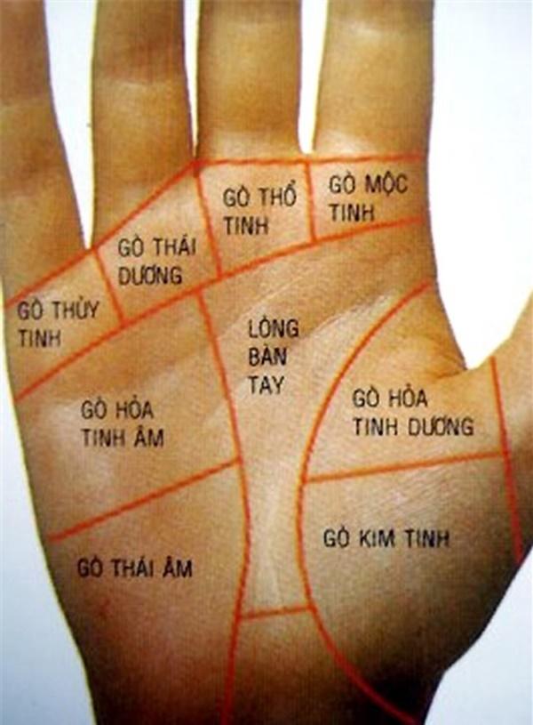 Bàn tay có dấu hiệu này, báo trước vận sang đang đến, tha hồ hưởng cả phú quý lẫn tài lộc-1