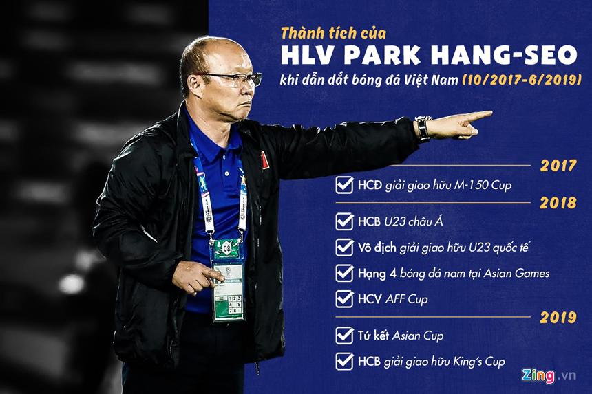 Vì sao VFF chưa thể gia hạn hợp đồng với HLV Park Hang Seo?-3