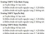 Sốc với lí do trường THPT lấy đầu vào học sinh chưa tới 1 điểm mỗi môn-2