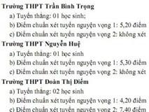 Điểm chuẩn lớp 10 của Khánh Hòa thấp kỷ lục, nhiều trường lấy 4 điểm/3 môn