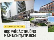 Review cực nhanh học phí các trường mầm non ở TP.HCM: Học phí hơn nửa tỷ đồng, trường học như khách sạn 5 sao