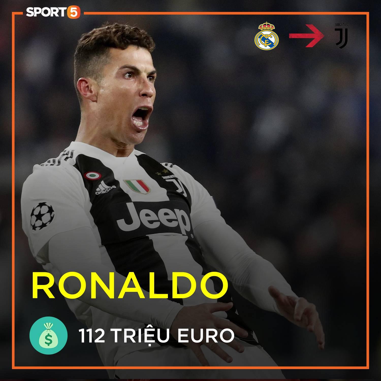 Cập nhật top 10 cầu thủ đắt giá nhất thế giới: Ronaldo chỉ đứng hạng năm, xếp dưới một chàng trai 20 tuổi-5