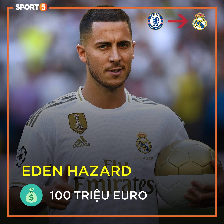 Cập nhật top 10 cầu thủ đắt giá nhất thế giới: Ronaldo chỉ đứng hạng năm, xếp dưới một chàng trai 20 tuổi-9