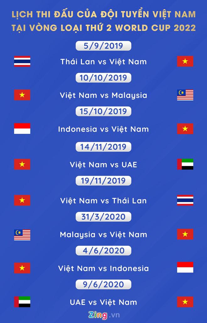 Việt Nam gặp Thái Lan ở trận mở màn vòng loại World Cup 2022-2