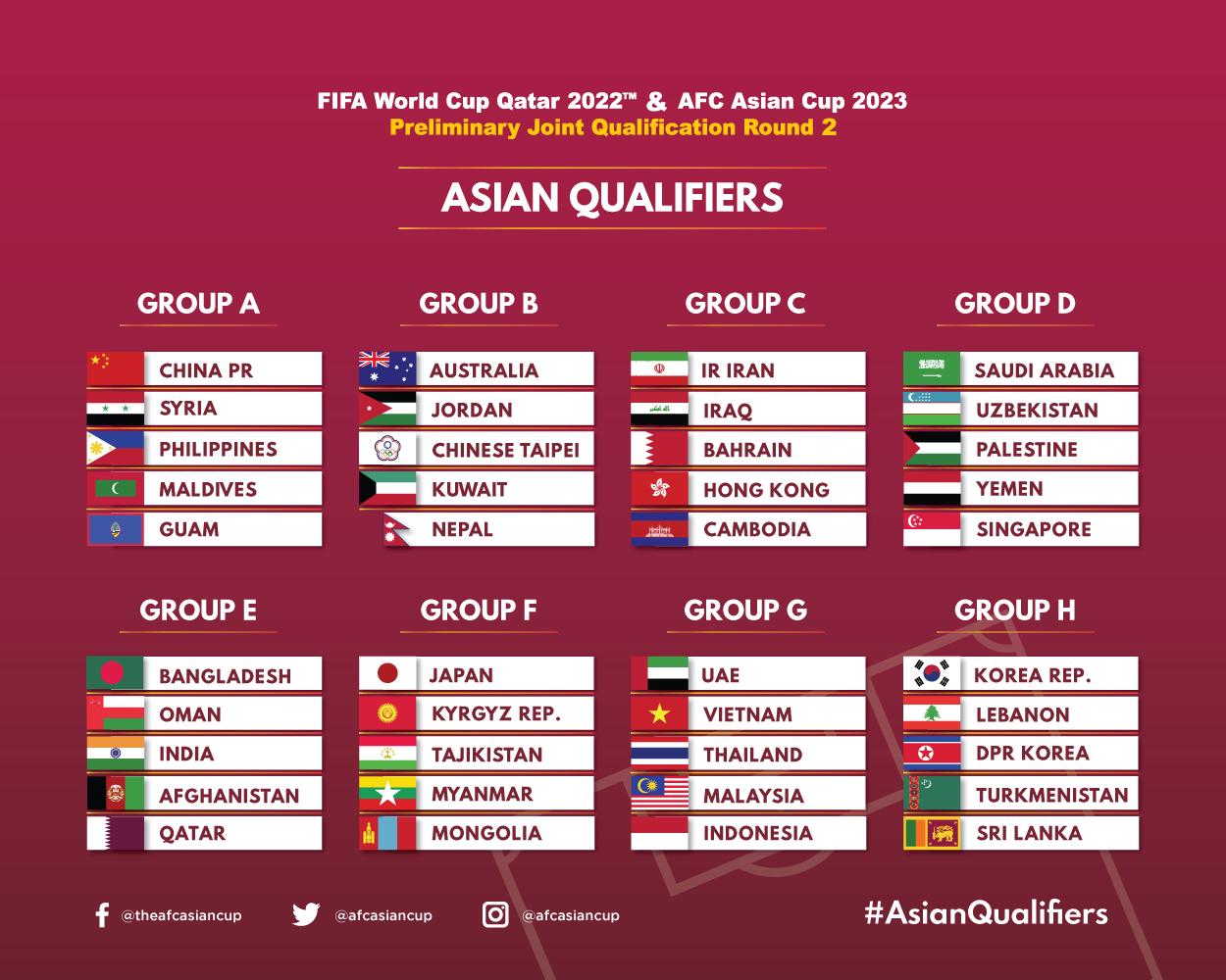 HLV Malaysia: Chung bảng Việt Nam, Thái Lan tại vòng loại World Cup chỉ sướng CĐV Đông Nam Á-4