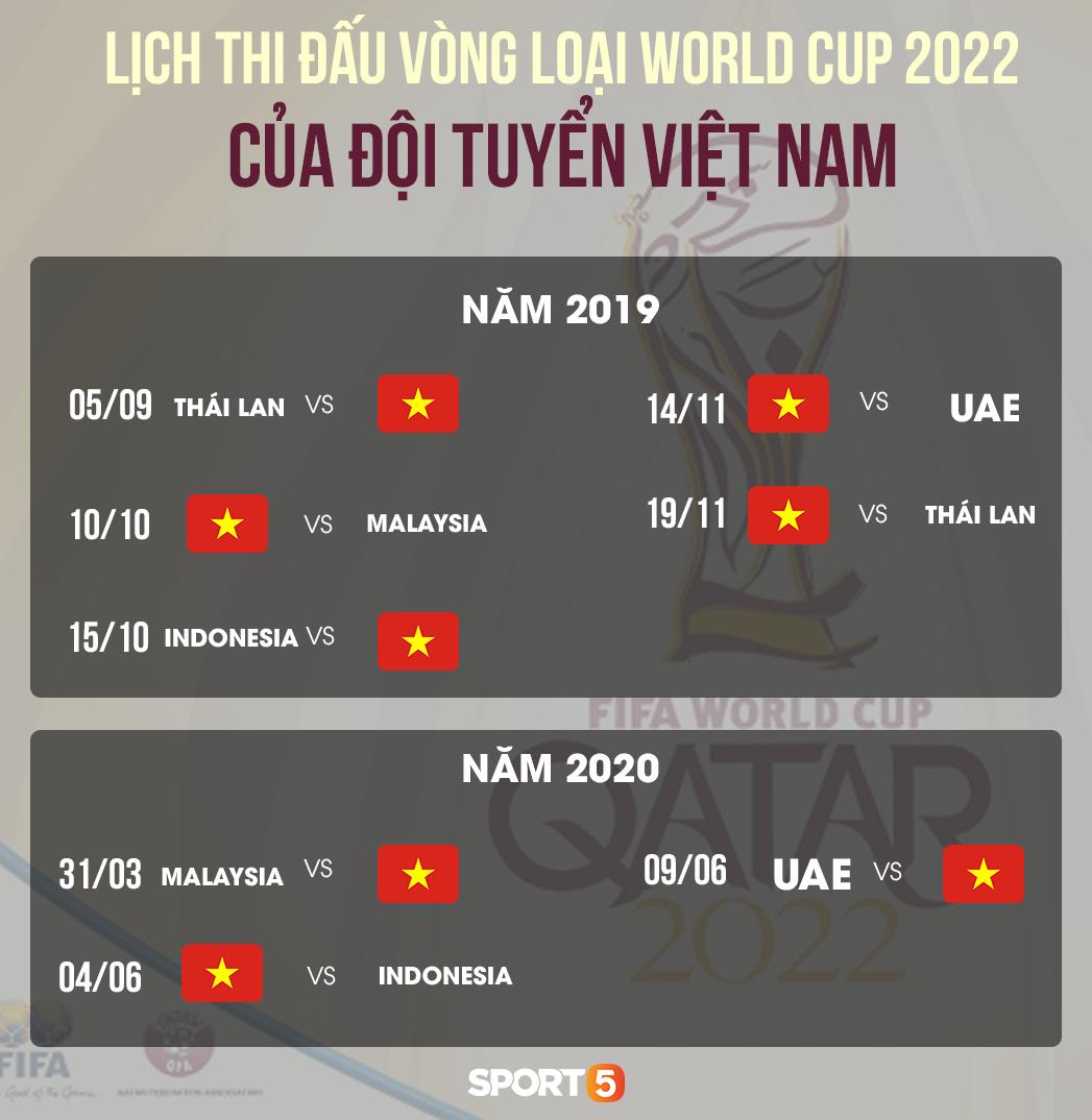 HLV Malaysia: Chung bảng Việt Nam, Thái Lan tại vòng loại World Cup chỉ sướng CĐV Đông Nam Á-3