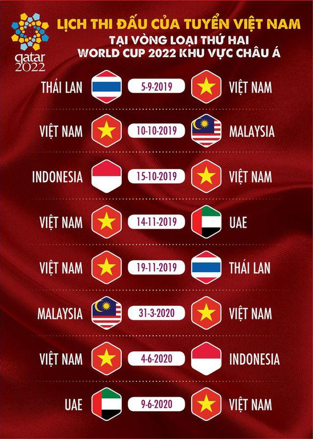 Mỗi trận đấu của đội tuyển Việt Nam đều là một mất một còn-1