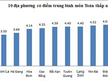 Sơn La, Hà Giang, Hoà Bình có điểm TB môn Toán thấp nhất