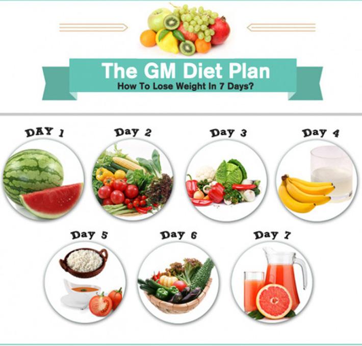 Chuyện giảm cân 70% ăn - 30% tập của sao Việt: Nhã Phương ăn toàn rau xanh, Ngọc Trinh uống nước ép tiêu mỡ-8
