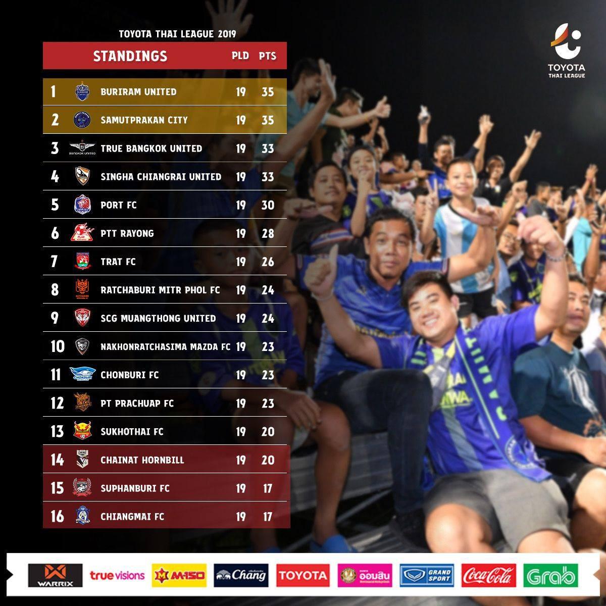 Cản phá như người nhện, ngăn xô xát trên sân, Lâm Tây tiếp tục được vinh danh tại Thai League-3
