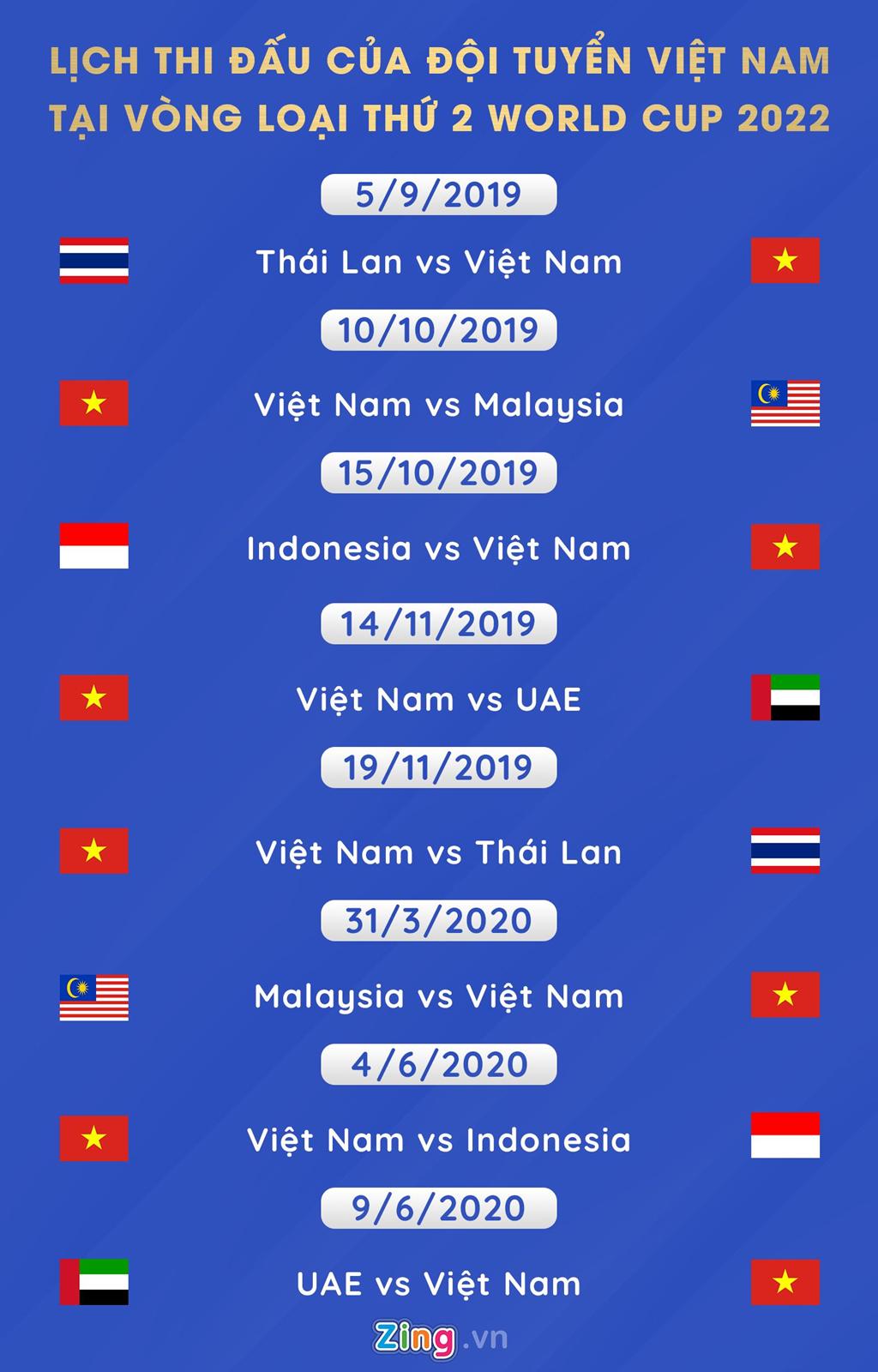 Việt Nam gặp Thái Lan ở vòng loại World Cup là trận đấu kinh điển-4