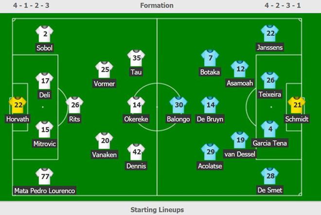 Công Phượng chơi 20 phút trong trận thua 0-6 của Sint-Truidense-3