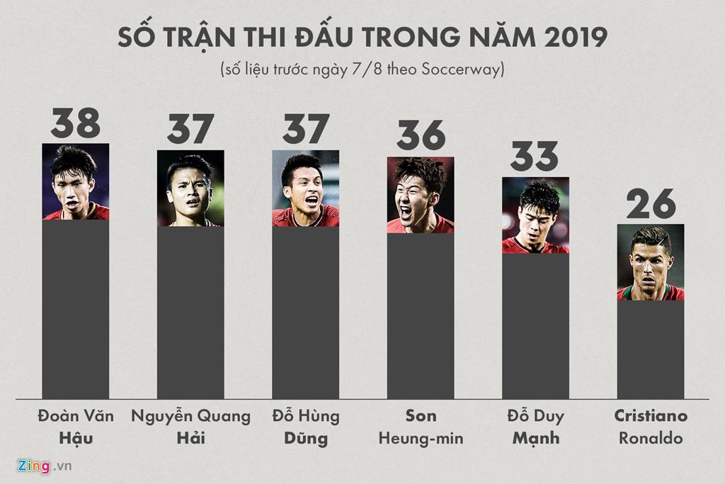 Cái giá của chiến thắng và nỗi lo tuyển Việt Nam 'hai trong một'-3
