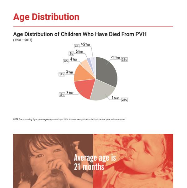 Hội đồng an toàn quốc gia Mỹ đưa ra những con số khủng khiếp về tình trạng trẻ chết vì bị bỏ quên trong xe và bộ quy tắc người lớn phải nằm lòng-4