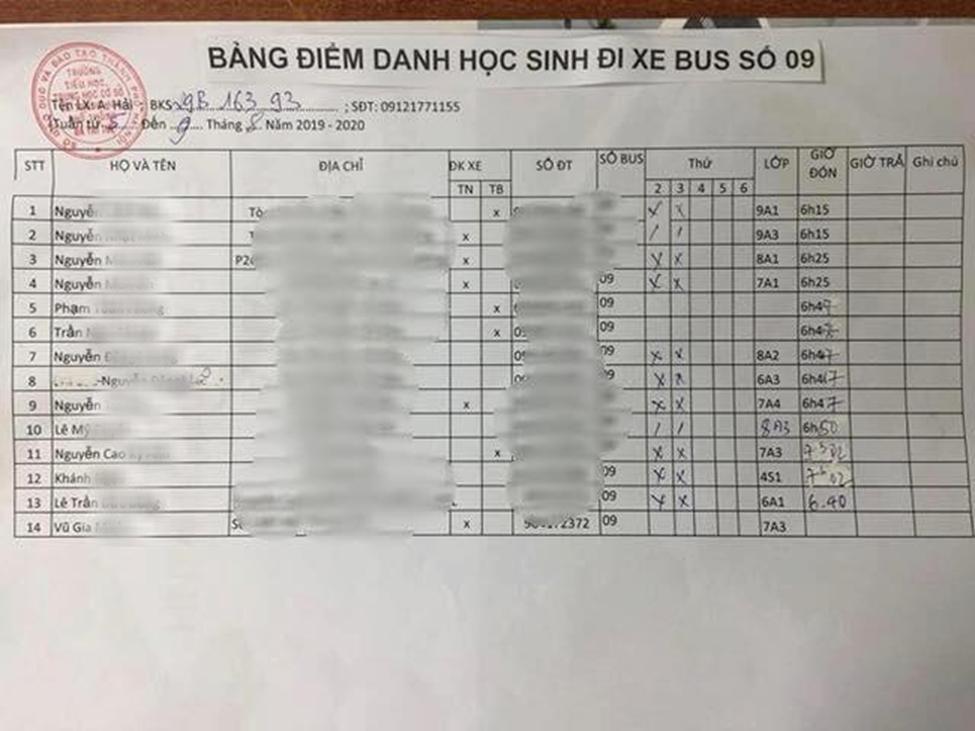 Từ vụ học sinh Gateway bị bỏ quên dẫn đến tử vong: Những lỗ hổng chết người trong quy trình vận hành xe bus trường học mà phụ huynh phải biết-1